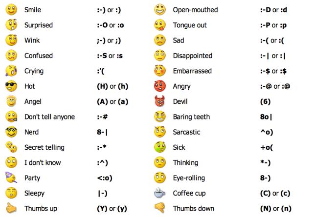 Facebooksymbole Smileysymbol Emojisymbol Emoticon - 640×445